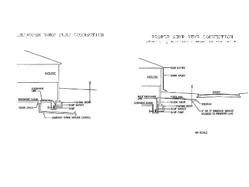 SEWER REPAIR NOTICE - Municipal Pipe Tool_Page_2
